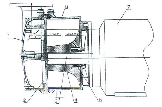 2BV型水环式真空泵的结构说明
